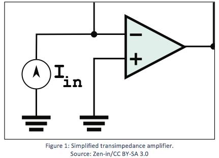 simplified amplifier
